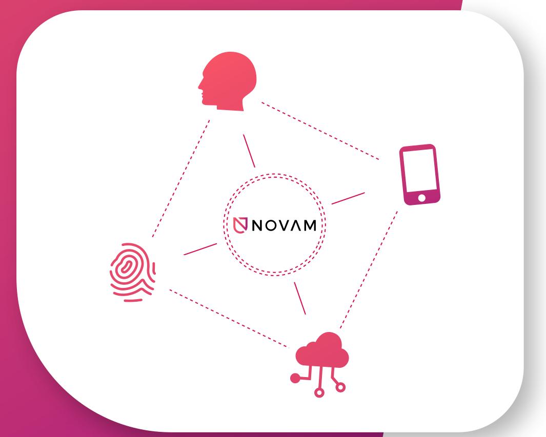 Novam Token : Intelligent proactive security